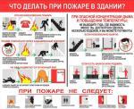 Материалы по пожарной безопасности